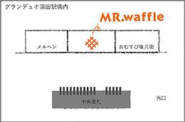 グランデュオ蒲田店map
